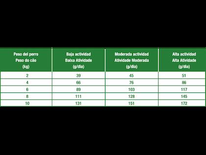 AR-L-Tabla-Racionamiento-Mini-Dermacomfort-Size-Health-Nutrition-Seco
