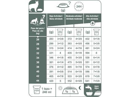 AR-L-Tabla-Racionamiento-Ovejero-Aleman-Adulto-Breed-Health-Nutrition-Seco
