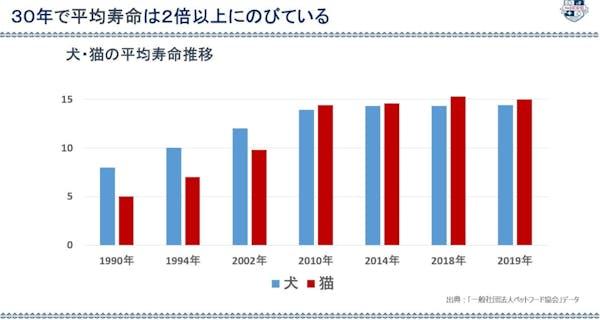 451-japan-local-ca-teamhope-seminar-graph