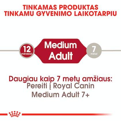 RC-SHN-AdultMedium-CV-EretailKit-1-lt_LT
