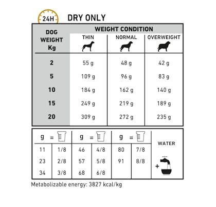 VHN-URINARY-URINARY U/C DOG  DRY FEEDING TABLE