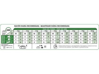 AR-L-Tabla-Racionamiento-Mini-Adult-8+-Size-Health-Nutrition-Seco