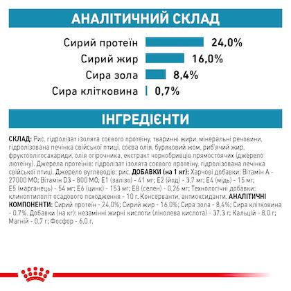RC-VET-DRY-DogHypoSD-Eretailkit-B1_07