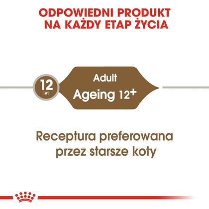 RC-FHN-Wet-Ageing12Jelly-CV-Eretailkit-1-pl_PL