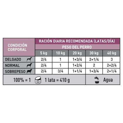 AR-L-Tabla-Racionamiento-Renal-Special-Canine-Veterinary-Healt-Nutrition-Humedo