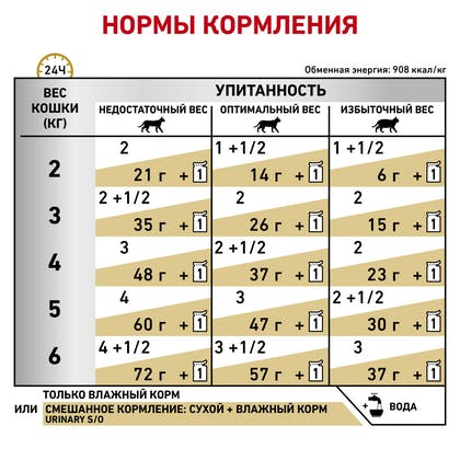 6_RC-VET-WET-CatUrinarySOCIG-rus6