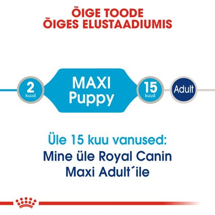 RC-SHN-Wet-MaxiPuppy-CV-Eretailkit-1-et_EE
