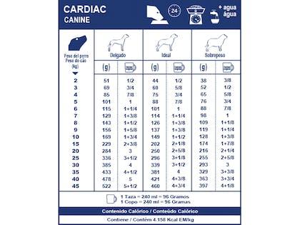 AR-L-Tabla-Racionamiento-Cardiac-Veterinary-Diet-Canine-Seco