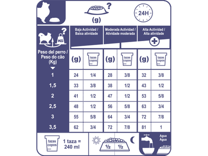 AR-L-Tabla-Racionamiento-Chihuahua-Adulto-Breed-Health-Nutrition-Seco