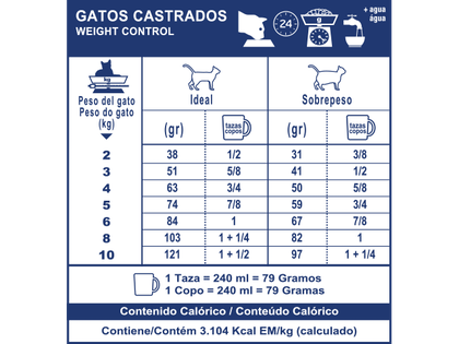 AR-L-Tabla-Racionamiento-Gatos-Castrados-Weight-Control-Veterinary-Care-Nutrition