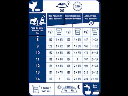 AR-L-Tabla-Racionamiento-Bulldog-Frances-Adulto-Breed-Health-Nutrition-Seco