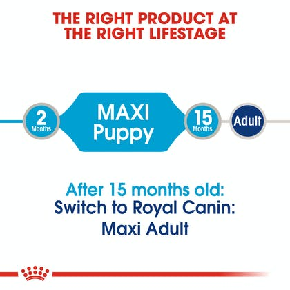 SHN-Wet-MaxiPuppy-CV-Eretailkit-1