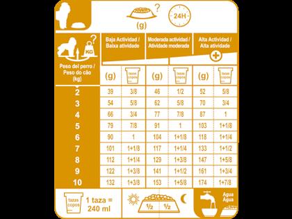 AR-L-Tabla-Racionamiento-Caniche-Adulto-Breed-Health-Nutrition-Seco