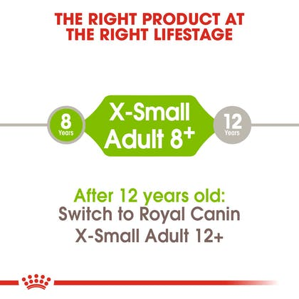 SHN-AdultXSmall8-CV-EretailKit-1