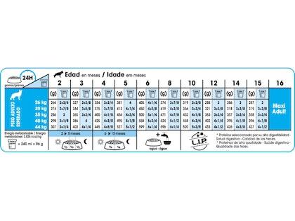 AR-L-Tabla-Racionamiento-Maxi-Puppy-Size-Health-Nutrition-Seco