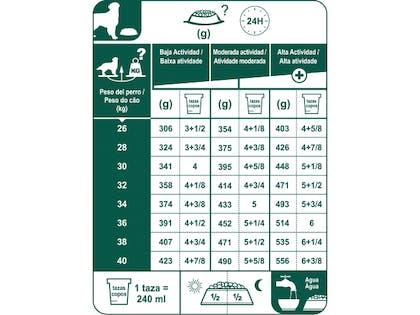 AR-L-Tabla-Racionamiento-Golden-Retriever-Adulto-Breed-Health-Nutrition-Seco