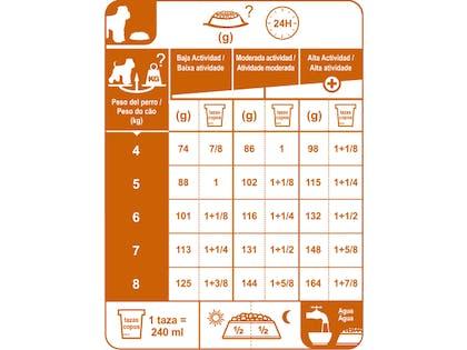 AR-L-Tabla-Racionamiento-Schnauzer-Miniature-Adulto-Breed-Health-Nutrition-Seco