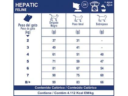 AR-L-Tabla-Racionamiento-Hepatic-Gato-Veterinary-Diet-Feline-Seco