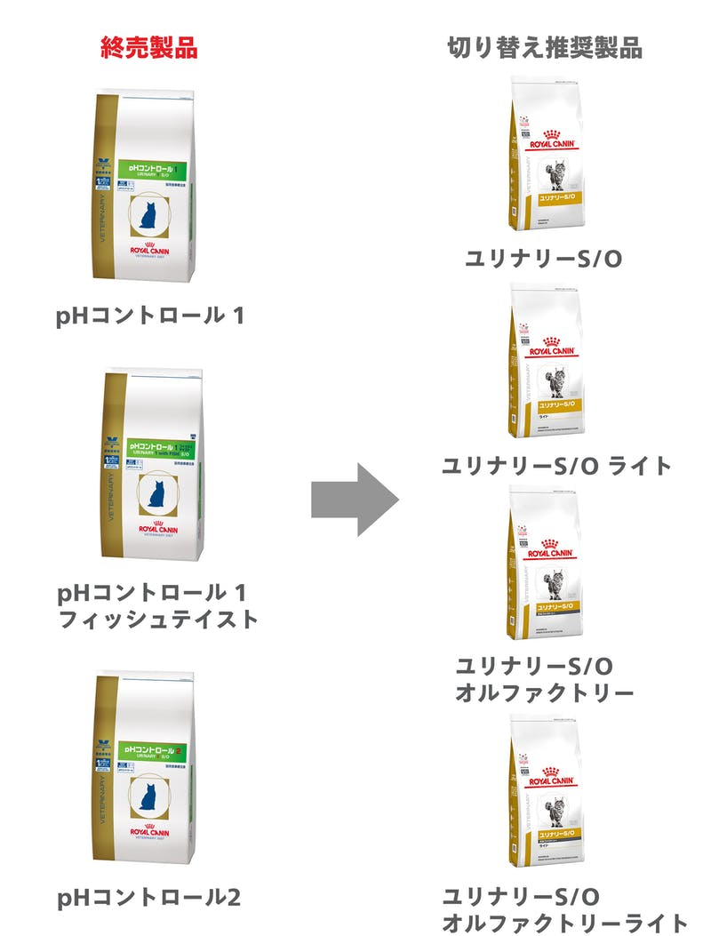 275-japan-local-vets-of-cat-product-change-urinary