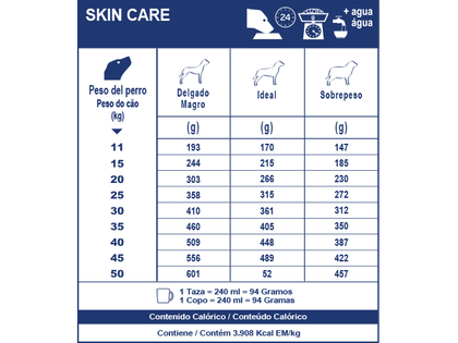 AR-L-Tabla-Racionamiento-Skin-Care-Adult-Perro--Veterinary-Diet-Canine-Seco
