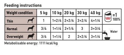 VHN-GASTROINTESTINAL DOG LOAF CAN 400GR-FEEDING TABLE