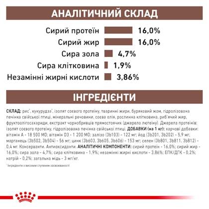 RC-VET-DRY-DogGastroHEP-Eretailkit-B1_7-UA