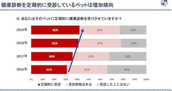 452-japan-local-ca-teamhope-seminar-graph2