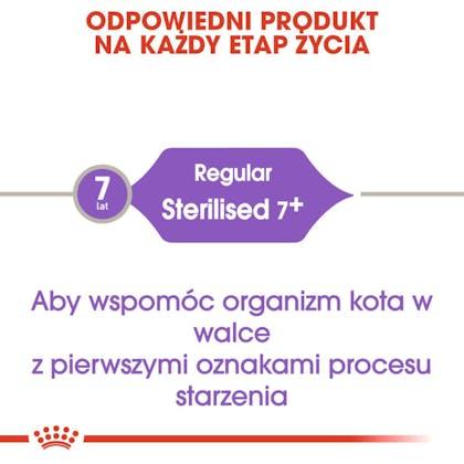 RC-FHN-Sterilised7-CV-Eretailkit-1-pl_PL