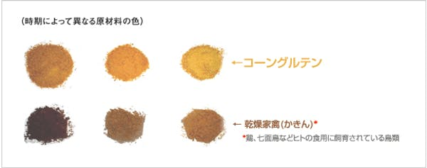 75_Japan_local_FAQ_Color of raw materials.jpg
