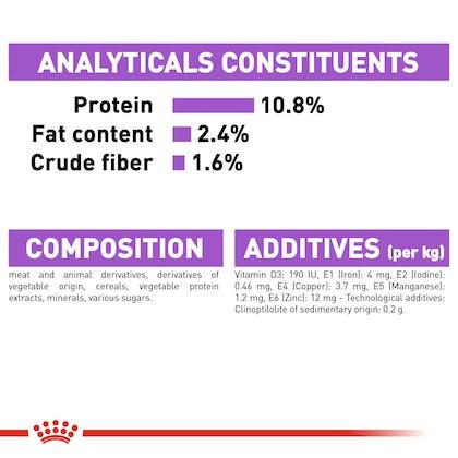 FHN-Wet-SterilisedLoaf-CV-Eretailkit-7