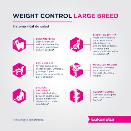 Eukanuba Weight Control Large Breed - Control de Peso Talla Grande