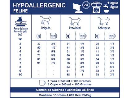 AR-L-Tabla-Racionamiento-Hypoallergenic-Gato-Veterinary-Diet-Feline-Seco