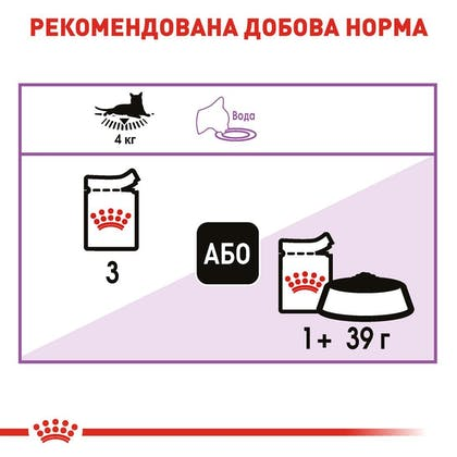 RC-FHN-Wet-SterilisedLoaf_4-UA.jpg