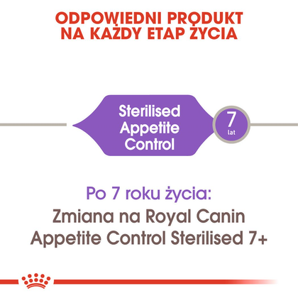 RC-FHN-AppetiteControlSterilised-CV-Eretailkit-1-pl_PL
