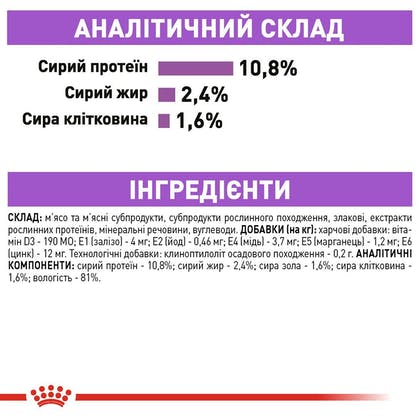 RC-FHN-Wet-SterilisedLoaf_6-UA.jpg