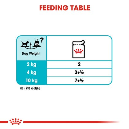 CCN-Wet-Urinary-CV-Eretailkit-5
