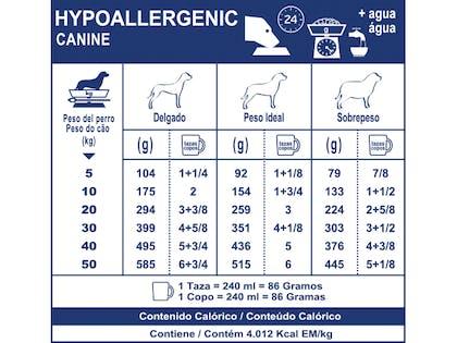 AR-L-Tabla-Racionamiento-Hypoallergenic-Perro-Veterinary-Diet-Canine-Seco