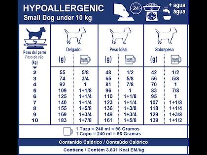 AR-L-Tabla-Racionamiento-Hypoallergenic-Small-Dog-Veterinary-Diet-Canine-Seco