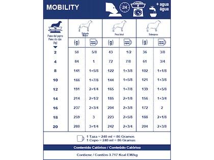 AR-L-Tabla-Racionamiento-Mobility-Support-Veterinary-Diet-Canine-Seco
