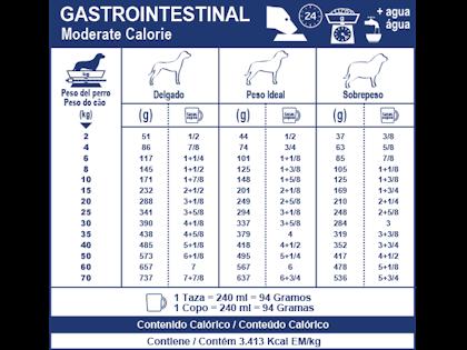 AR-L-Tabla-Racionamiento-Gastrointestinal-Moderate-Calorie-Perro-Veterinary-Diet-Canine-Seco