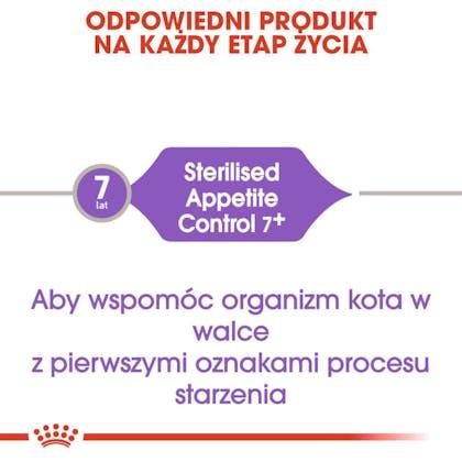 RC-FHN-AppetiteControlSterilised7-CV-Eretailkit-1-pl_PL
