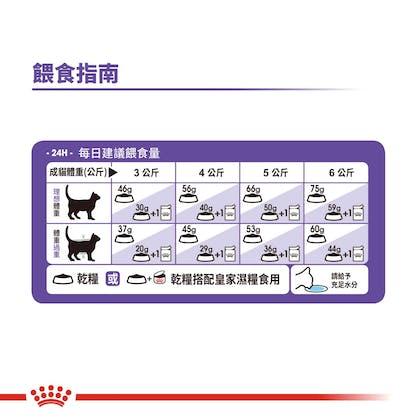 絕育熟齡貓S36+7_餵食指南