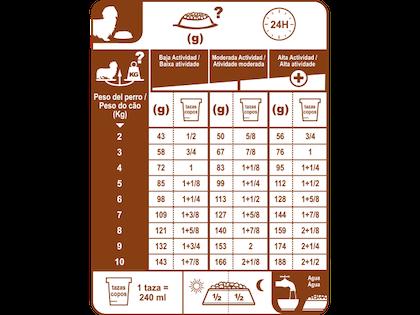 AR-L-Tabla-Racionamiento-Dachshund-Adulto-Breed-Health-Nutrition-Seco