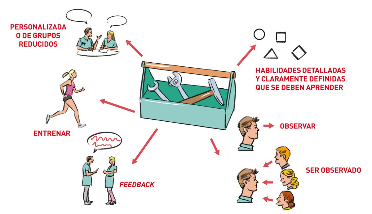 La caja de herramientas perfecta para la comunicación.