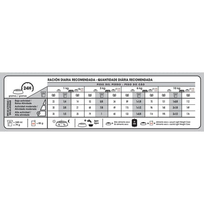 AR-L-Tabla-Racionamiento-Mini-Weight-Care-Canine-Care-Nutrition-Seco