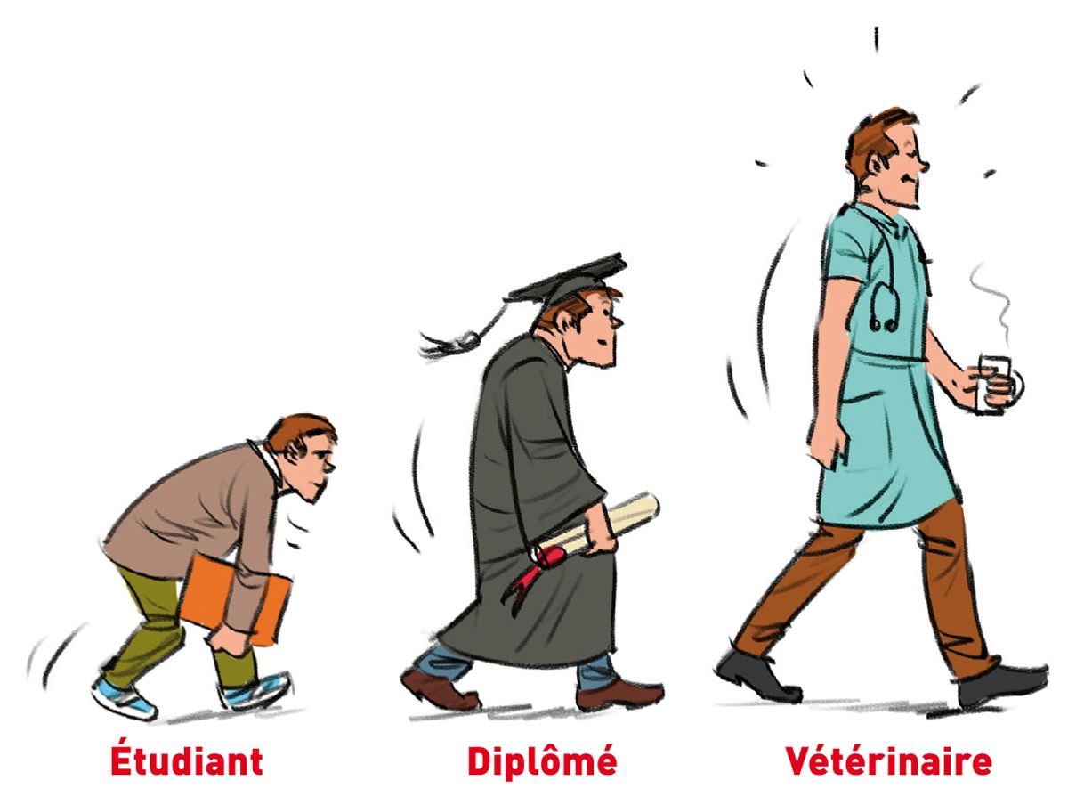 La communication stimule l'évolution.