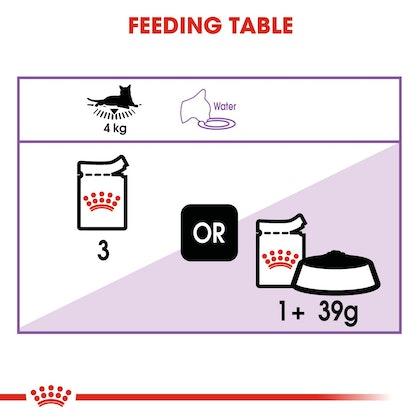 FHN-Wet-SterilisedJelly-CV-Eretailkit-4