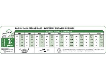 AR-L-Tabla-Racionamiento-Mini-Adult-Size-Health-Nutrition-Seco