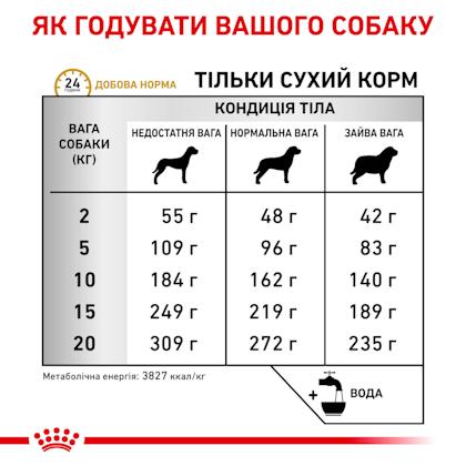 RC-VET-DRY-DogUrinaryUC-Eretailkit-B1_5