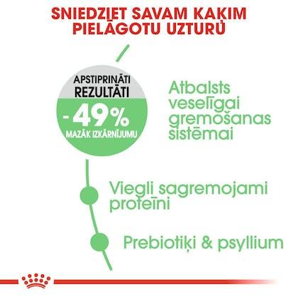 RC_FCN_Digestive_CV_Eretailkit_lv_LV (2)